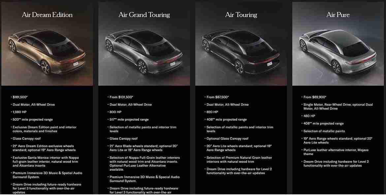 lucid air models